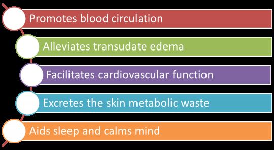 Benefits of herbal bath treatments
